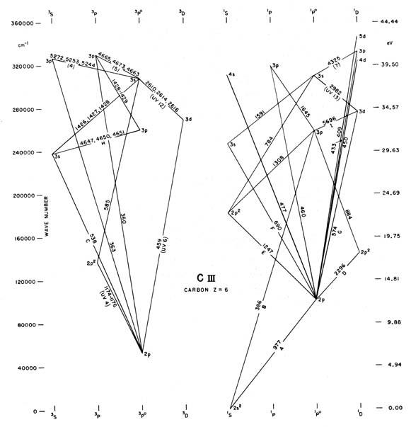 Index Of Level5ewaldgrotrian