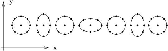 微分方程求传递函数