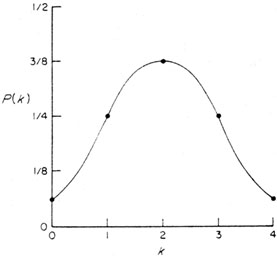 Probabilities and Probability Distributions - H C  Berg