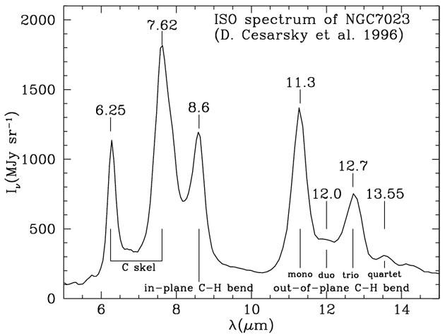 Interstellar Dust - B T  Draine