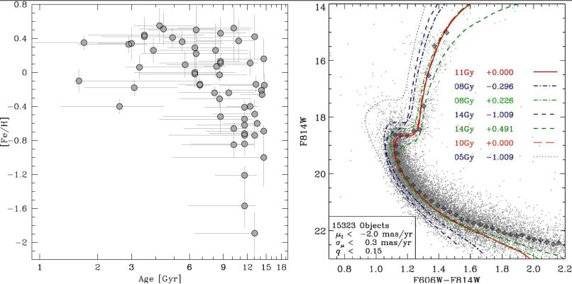 The Milky Way Bulge Observed Properties And A Comparison To